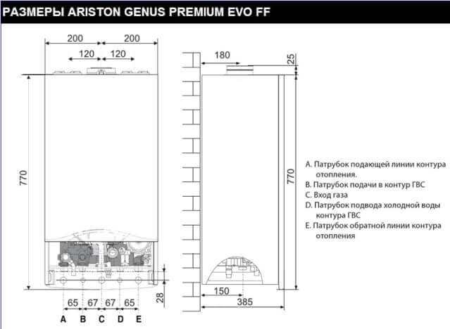 Overinstruction blog for Ariston bs ii 24 ff manuale