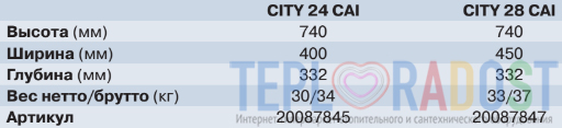 gazovyj-kotel-beretta-city-24-28-cai-tablica