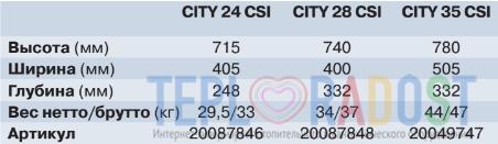 gazovyj-kotel-beretta-city-24-35-csi-tablica