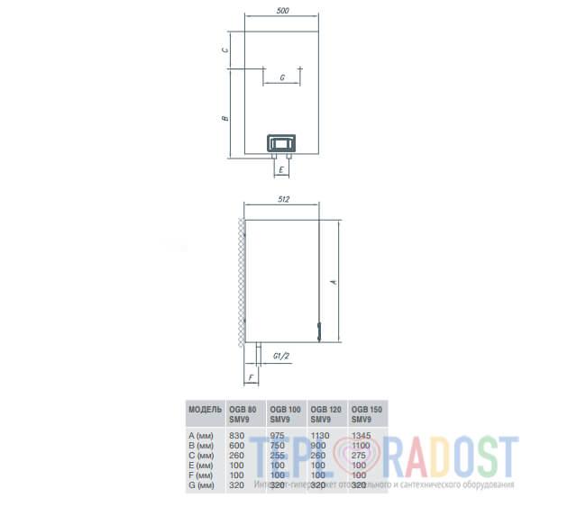 bojler-gorenje-ogb-100-smv9-4