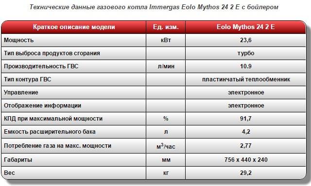 dvuhkonturnyj-gazovyj-kotel-immergas-eolo-mythos-24-2-e-turbo