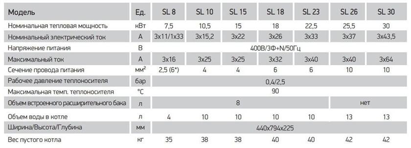 elektricheskij-kotel-roda-strom-1
