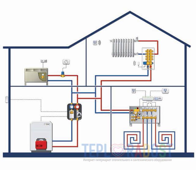 komnatnyj-termostat-provodnoj-watts-wfht-basic