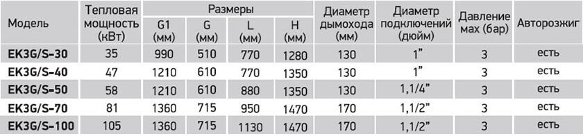 tverdotoplivnyj-zharotrubnyj-kotel-r_da-ek3g-s-elektrorozzhigom-i-mehanicheskoj-podachej-topliva
